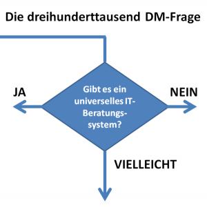universellesitsystem_600x601